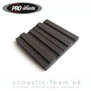 Pro Acoustic Foam BLOCK45
