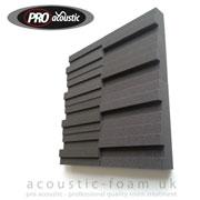 Pro Acoustic BLOCK75